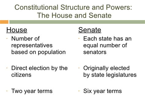 The Gallery For Gt House Of Representatives And Senate Powers