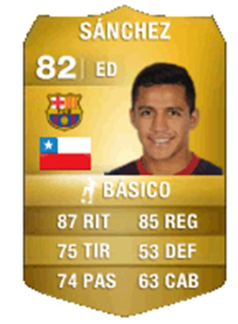 alexis sanchez ultimate team price alexis s 225 nchez wiki fifa ultimate team fandom powered