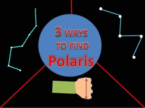 How To Find How To Find Polaris In The Sky Aditya