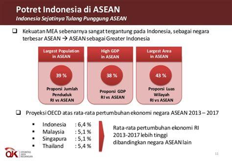 Potret Lembaga Pengadilan Indonesia masyarakat ekonomi asean mea 2015 tantangan industri keuangan pen