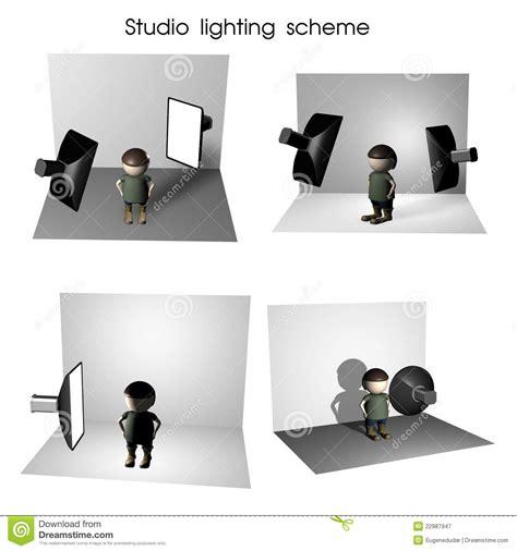 illuminazione fotografica esquema da ilumina 231 227 o do est 250 dio ilustra 231 227 o stock imagem