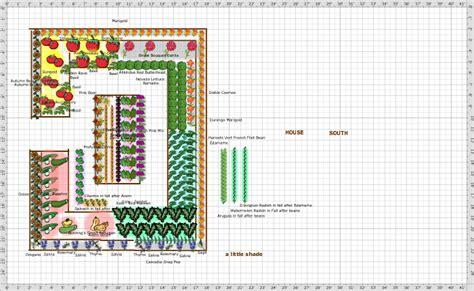 Earth Garden Planner by Garden Plan 2017 Naughton