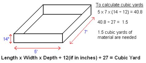 How To Measure Cubic Yards Tips Faqs