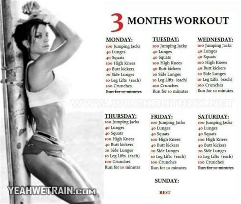 best site for workout routines 17 best ideas about 3 month workout on month