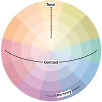 pastel color wheel colour schemes recyclable fashion