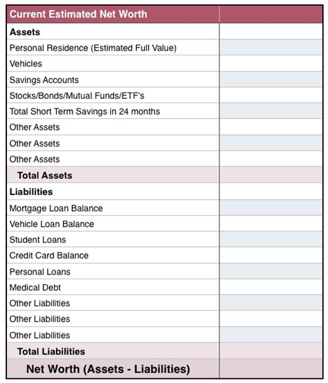 Free Personal Financial Plan Template Sle Personal Financial Plan Template