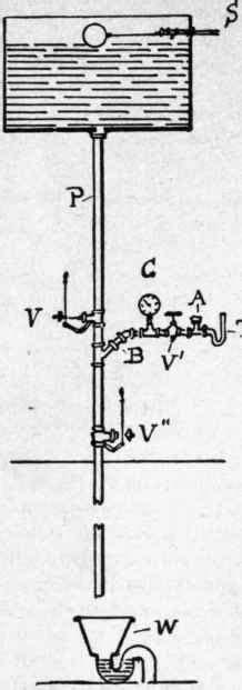Plumbing Regs by Plumbing Regulations Part 2