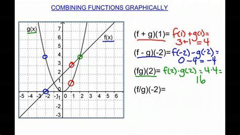 Combining Functions Worksheet