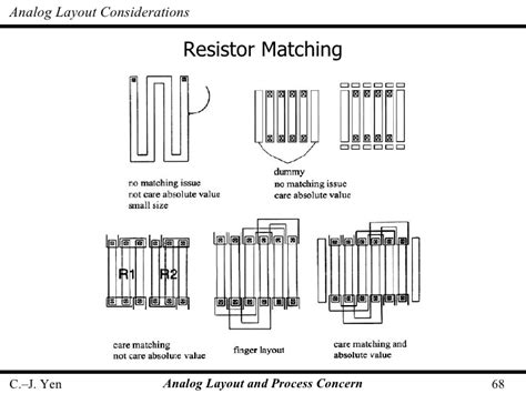 resistor and capacitor matching analog layout and process concern