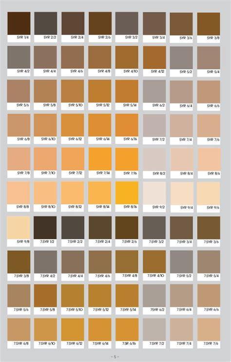 munsell color chart munsell 05 colour munsell color system