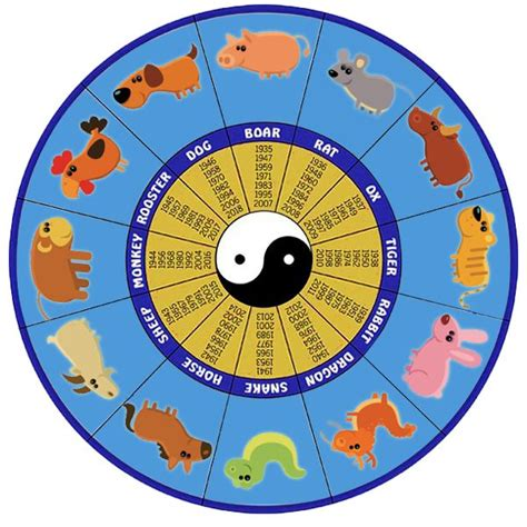 new year horoscope calendar 341 best images about new year printables on
