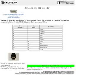 enhanced mini usb connector pinout diagram pinouts ru