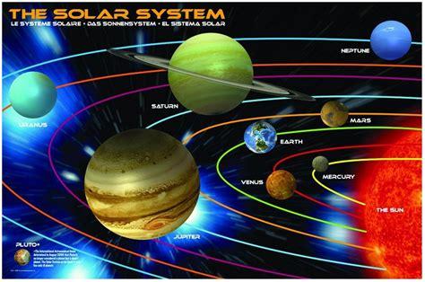 le solaire puzzle le syst 232 me solaire eurographics 6100 1009 100 pi 232 ces puzzles plan 232 tes soleil lune