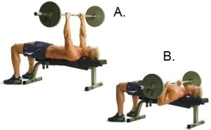 how to do a flat bench press close grip bench press for tricep workout build muscle 101