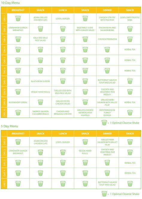 10 Day Detox Diet Plan Menu by Diet Menu 10 Day Detox Diet Menu