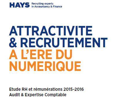 Cabinet De Recrutement Lyon Finance by Cabinet De Recrutement Finance De Marche