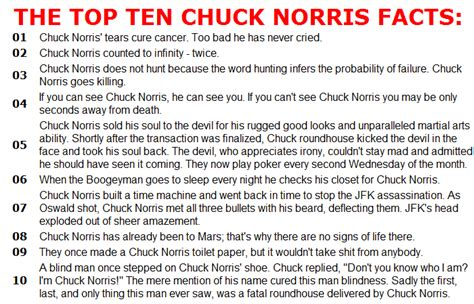 chuck norris best facts chuck norris facts