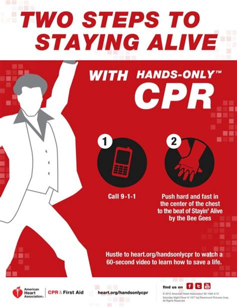 printable cpr poster hands only cpr poster