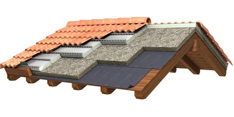 isolazione interna come si fa per isolare il tetto casa