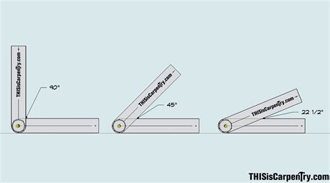 scow angle miter angles and miter saws thisiscarpentry