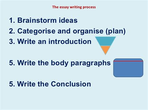 Essay About Writing Process by Essay Writing Process
