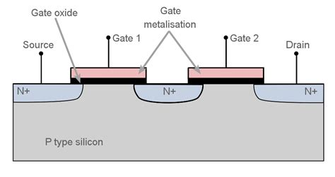dual gate mosfet electronics notes
