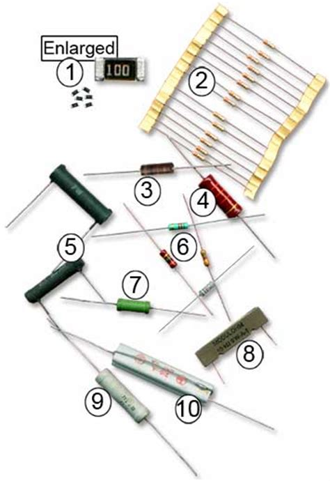 different types of variable resistors radio world a resistor and different types