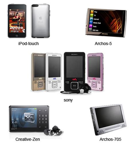 best mp3 player for your money best and cheapest mp3 player ipod playersblack find