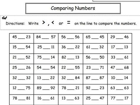 Comparing 3 Digit Numbers Worksheets by Comparing Two Digit Numbers Worksheet Educational