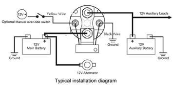 battery isolator wiring diagram typical battery isolator circuits dual alternator battery