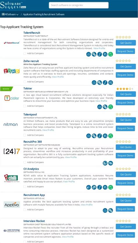 Applicant Tracking System India What Is The Best Free Application Tracking System For A