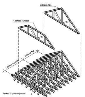 cobertizos listos para instalar construcci 243 n con acero liviano 6 5 otras consideraciones
