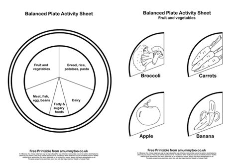healthy plate template free coloring pages of eatwell plate