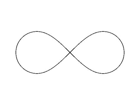 the sign of infinity infinity symbol not a simple curve by neo mahakala 108