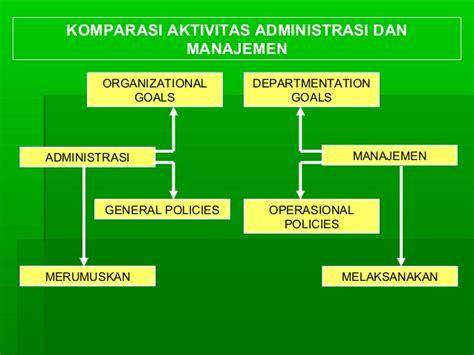Dasar Dasar Kepemimpinan Administrasi dasar dasar administrasi