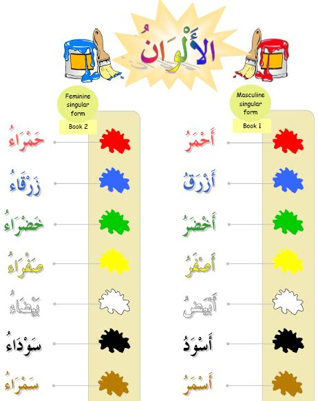colors in arabic color names in arabic