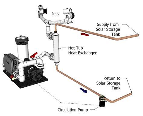 tub plumbing diagram wiring diagram shrutiradio