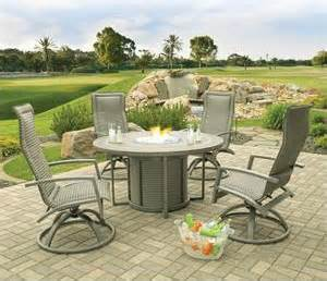 Labor Day Patio Furniture Sale by Labor Day Patio Furniture Sale End Of The Season Sale