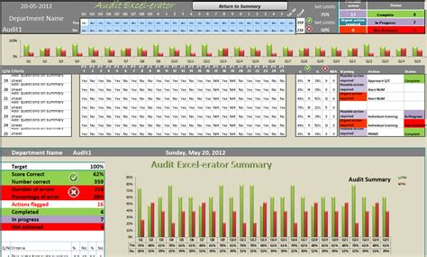Audit Tool Audit Excel Erator Action Packed Audits Online Pc Learning Audit Tracker Template