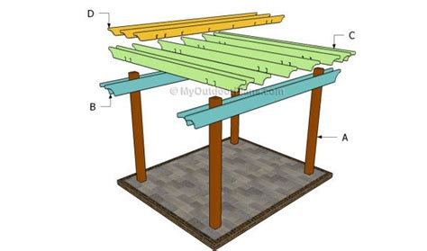 free pergola building plans small backyard pergola ideas free pergola plans free