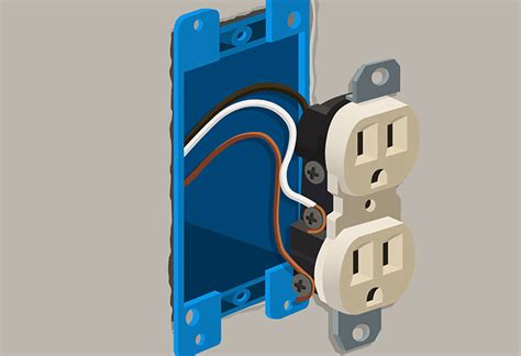 wiring an outlet box