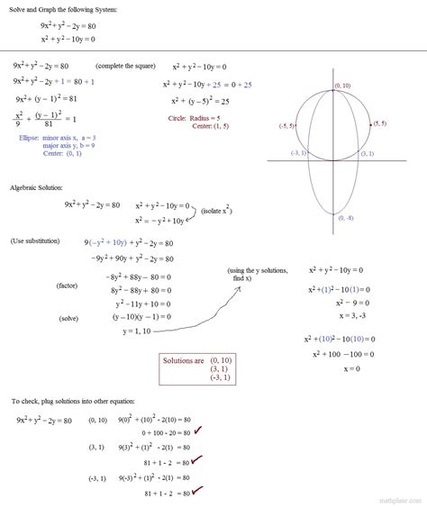 Mixed Factoring Review Worksheet by Mixed Review Math Worksheets Algebra 2 Polynomial