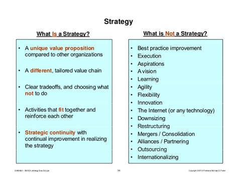 An Article On Porter by What Is Strategy Michael Porter Essay
