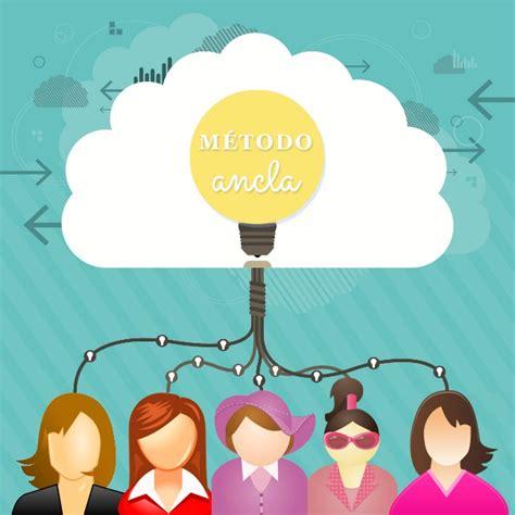 preguntas para reuniones de amigos blog coaching adelgazar m 233 todo ancla