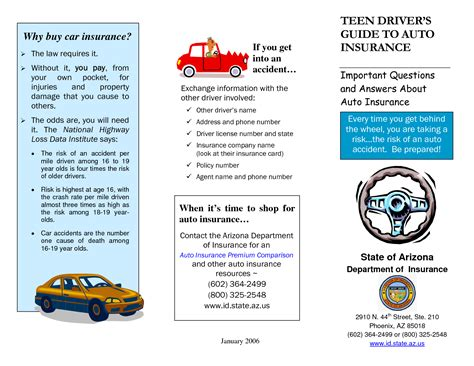 Car Insurance Quotes For Teens. QuotesGram
