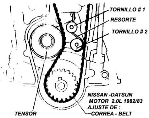 sincronizacion de la banda de distribucion de vw jetta 2009 nissan 1982 89 correa de sincronizacion timing belt