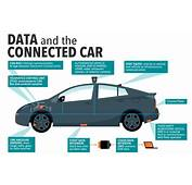 Infographic Data And The Connected Car – Version 10