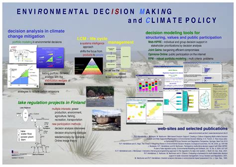 design for environment guidelines ppt systems analysis laboratory research posters