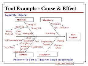root cost analysis template root cause analysis presentation