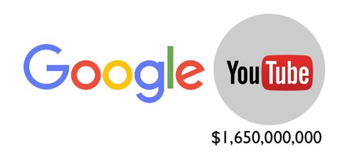 google youtube 10 things you definitely didn t know about youtube